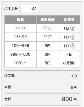 ACB5-30 六角穴付ボルト 全ねじタイプ ミスミ MISUMI-VONA【ミスミ】 3