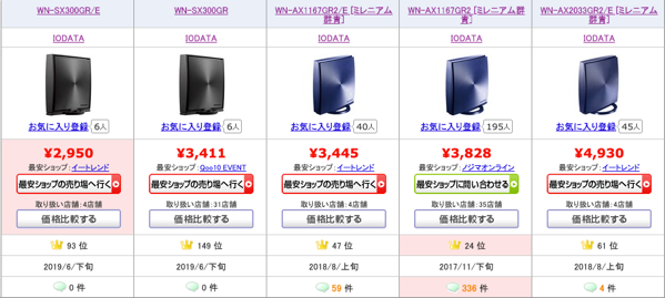 価格 com 無線LANルーター Wi Fiルーター の比較表 WN SX300GR E WN SX300GR WN AX1167GR2 E ミレニアム群青 WN AX1167GR2 ミレニアム群青 WN AX2033GR2 E ミレニアム群青