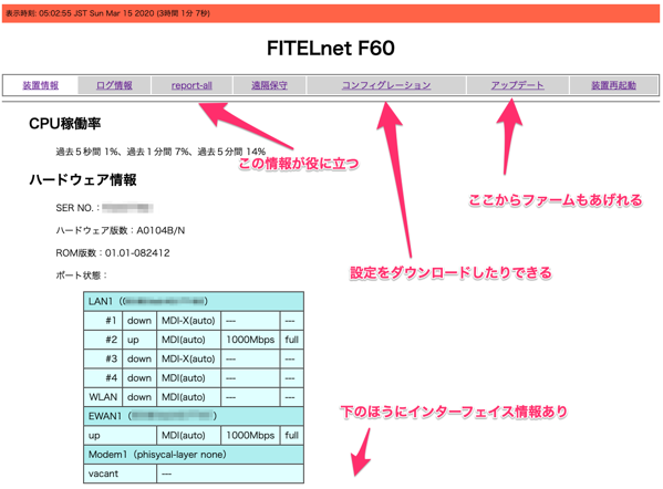 FITELnet F60 装置情報